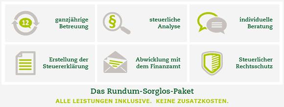 Icons zu den Leistungen ganzjährige Betreuung, steuerliche Analyse, individuelle Beratung, Erstellen der Steuererklärung, Abwicklung mit dem Finanzamt und steuerlicher Rechtsschutz
